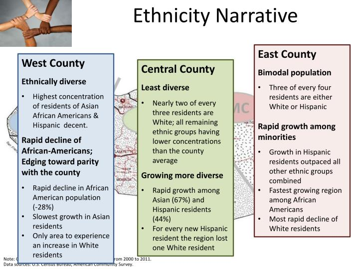 Ethnicity Narrative