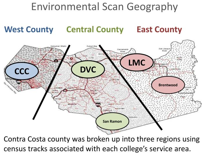 Environmental Scan Geography