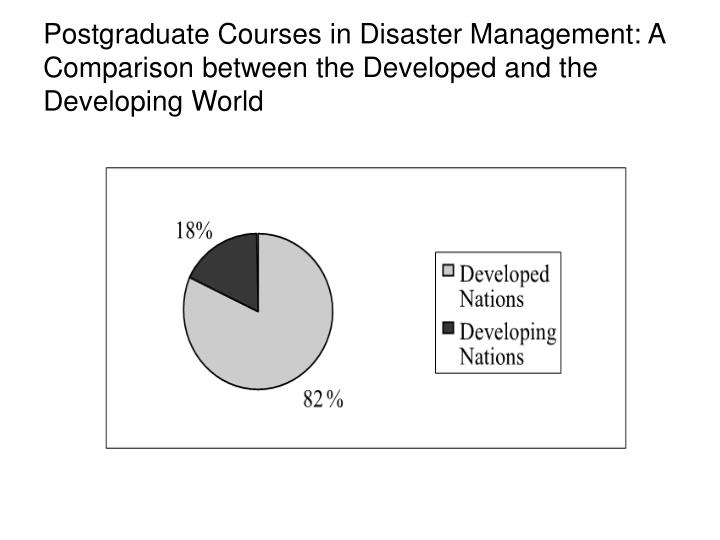 Postgraduate Courses in Disaster Management: A Comparison between the Developed and the Developing World