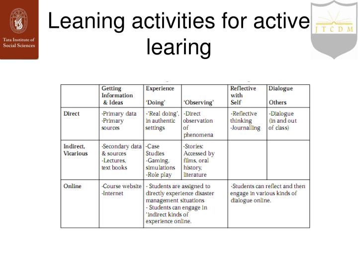 Leaning activities for active learing