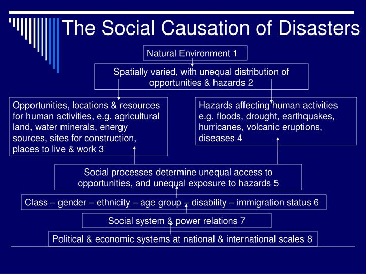 The Social Causation of Disasters