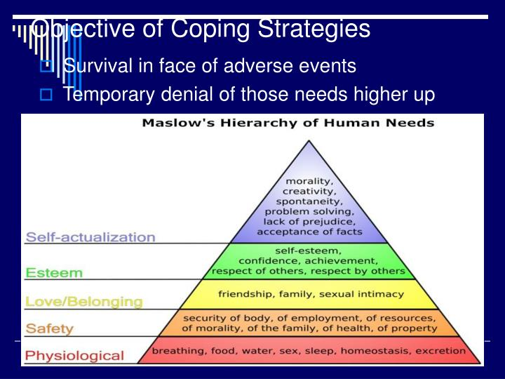 Objective of Coping Strategies