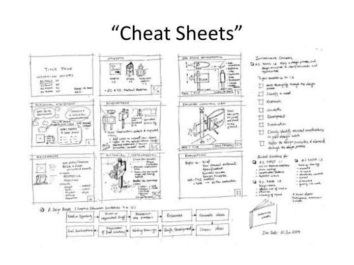 """Cheat Sheets"""