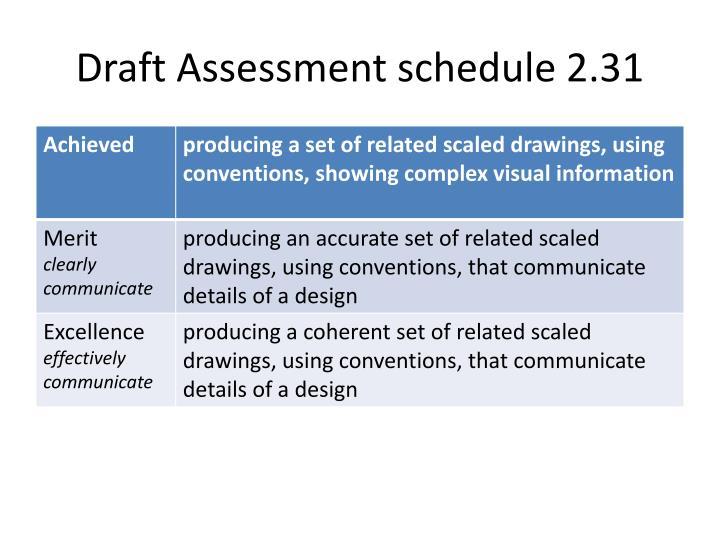 Draft Assessment schedule 2.31