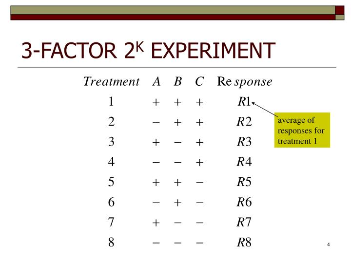 3-FACTOR 2