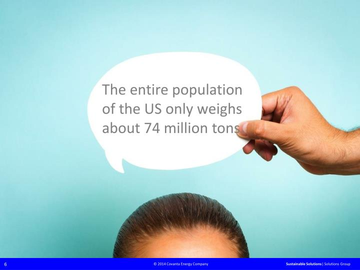 The entire population of the US only weighs about 74 million tons.