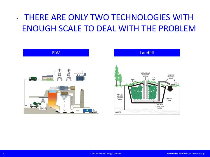THERE ARE ONLY TWO TECHNOLOGIES WITH ENOUGH SCALE TO DEAL WITH THE PROBLEM