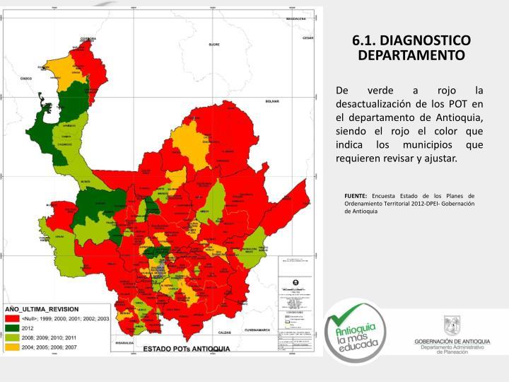 De verde a rojo la desactualización de los POT en el departamento de Antioquia, siendo el rojo el color que indica los municipios que requieren revisar y ajustar.