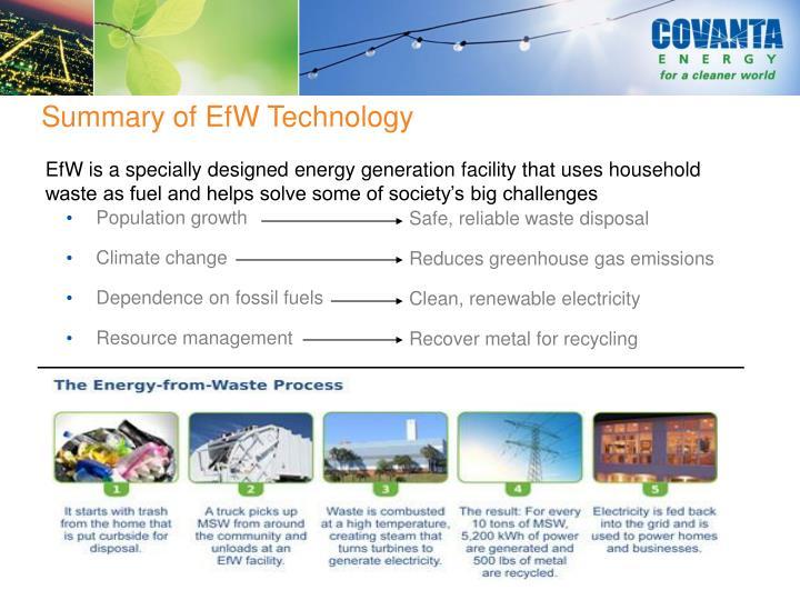 Summary of EfW Technology