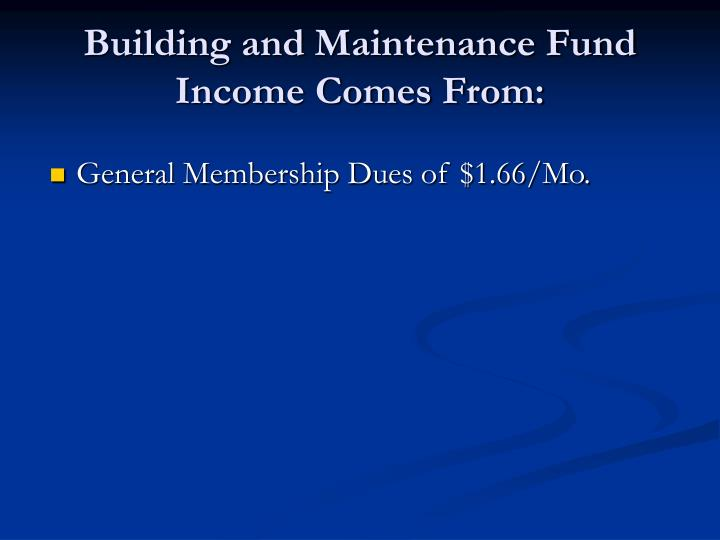 Building and Maintenance Fund Income Comes From:
