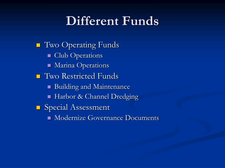 Different Funds