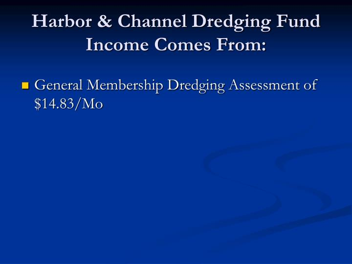 Harbor & Channel Dredging Fund Income Comes From: