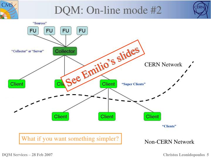 DQM: On-line mode #2