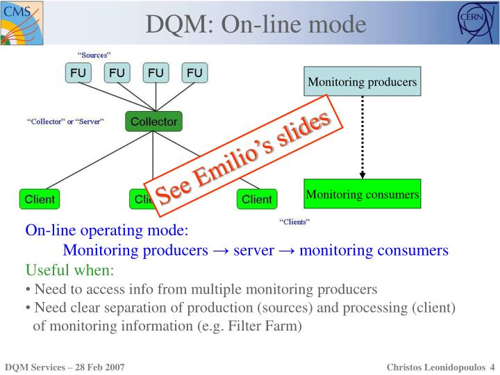 DQM: On-line mode