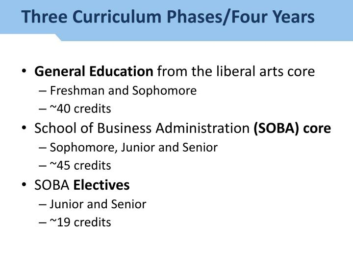 Three curriculum phases four years
