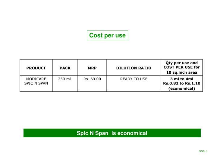 Cost per use