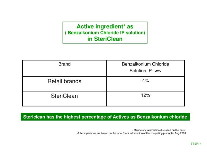 Active ingredient* as