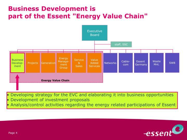 Business Development is