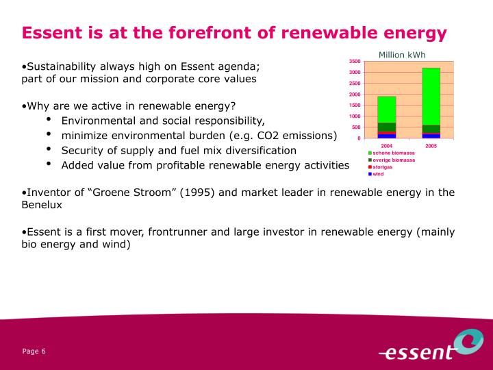 Essent is at the forefront of renewable energy