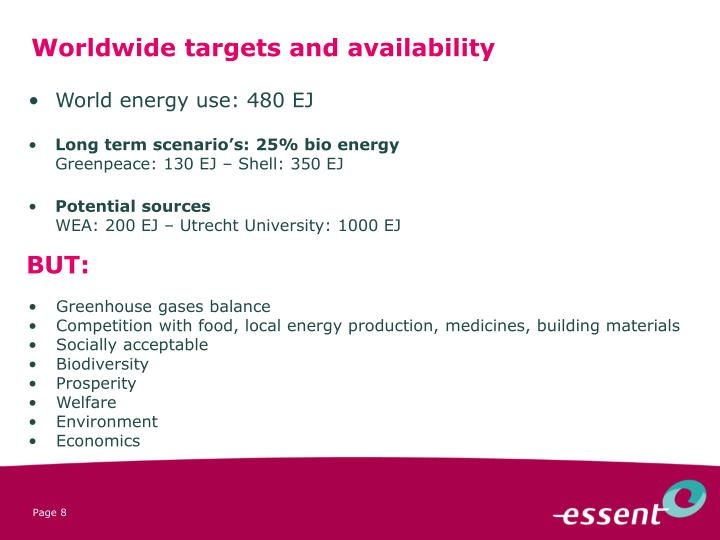 Worldwide targets and availability