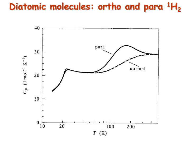 Diatomic molecules: ortho and para