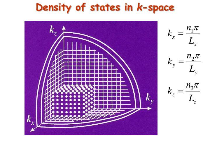 Density of states in