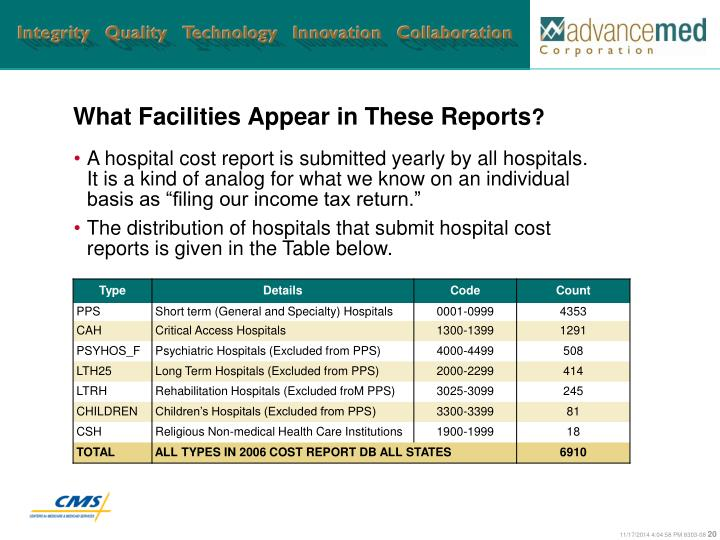 What Facilities Appear in These Reports
