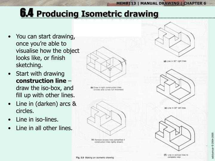 how to draw circle in isometric projection