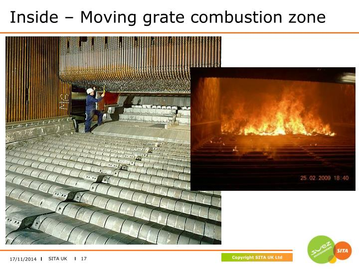 Inside – Moving grate combustion zone