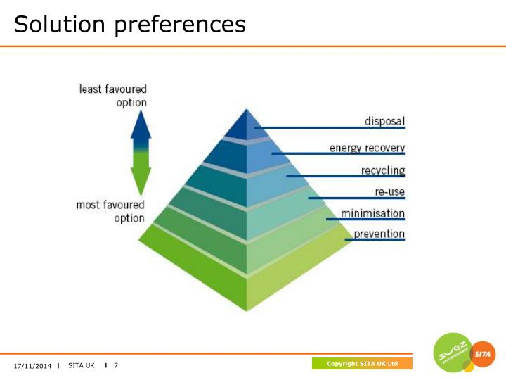 Solution preferences
