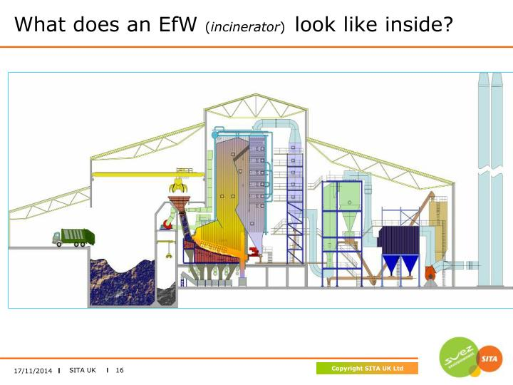 What does an EfW