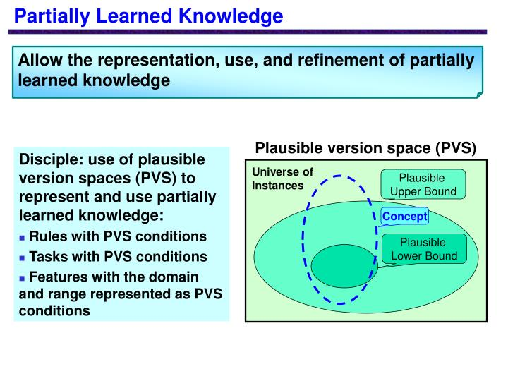 Partially Learned Knowledge