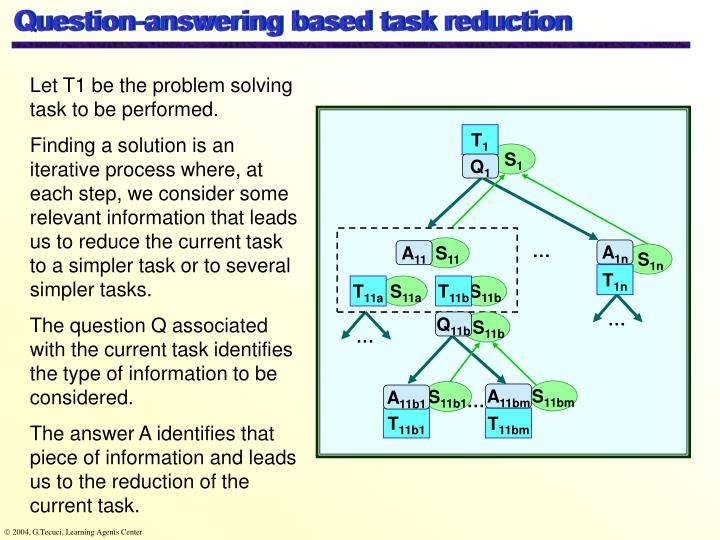 Question-answering based task reduction