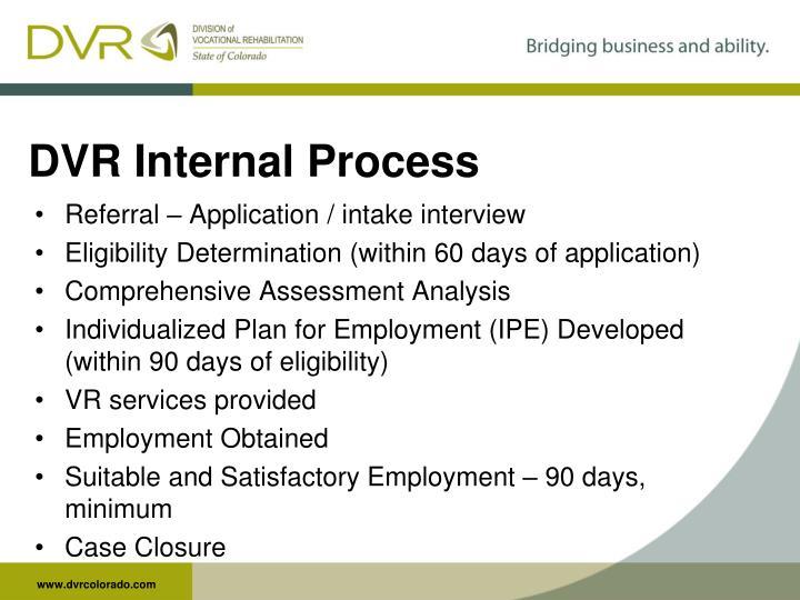 DVR Internal Process
