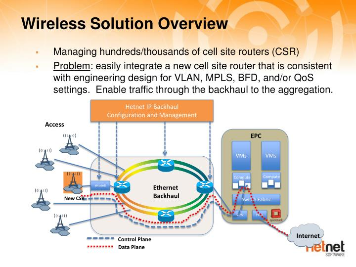 Wireless solution overview