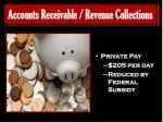accounts receivable revenue collections