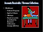 accounts receivable revenue collections1