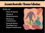 accounts receivable revenue collections2