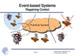 event based systems regaining control