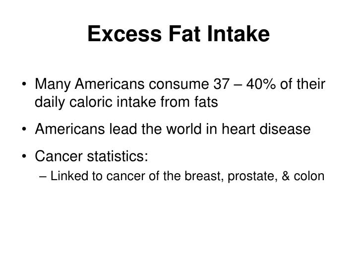 Excess Fat Intake