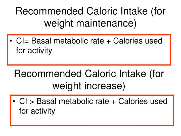 Recommended Caloric Intake (for weight maintenance)