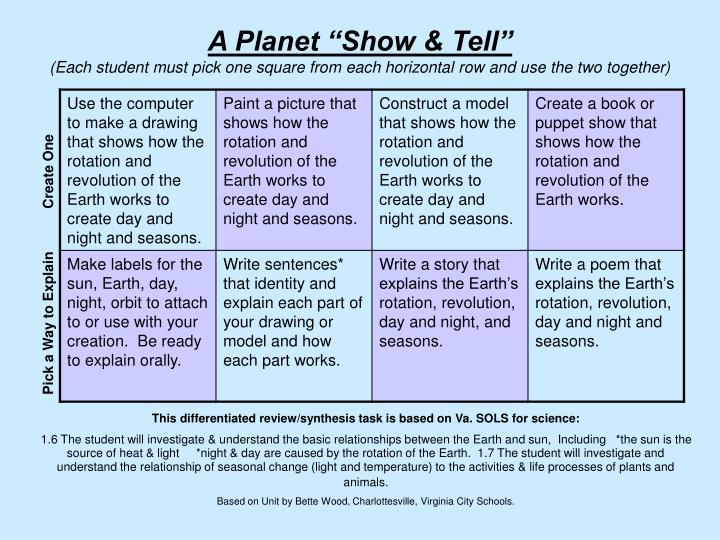 """A Planet """"Show & Tell"""""""