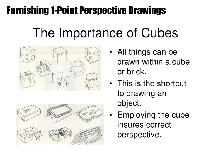 Furnishing 1-Point Perspective Drawings