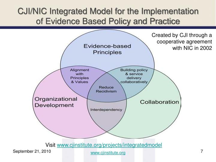 CJI/NIC Integrated Model for the Implementation of Evidence Based Policy and Practice