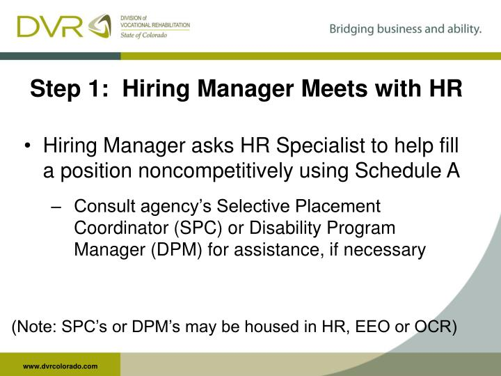 Step 1:  Hiring Manager Meets with HR
