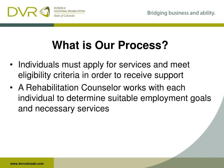 What is Our Process?