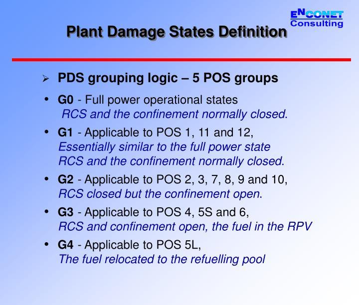 Plant Damage States Definition