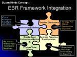 ebr framework integration