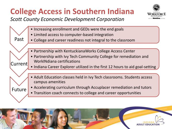 College Access in Southern Indiana