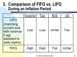3 comparison of fifo vs lifo during an inflation period